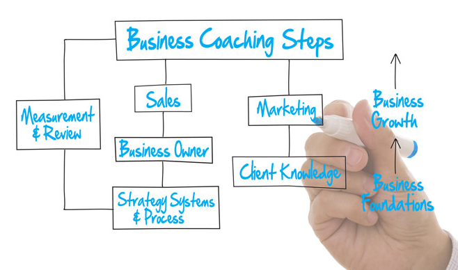 business-coaching-_-flickr