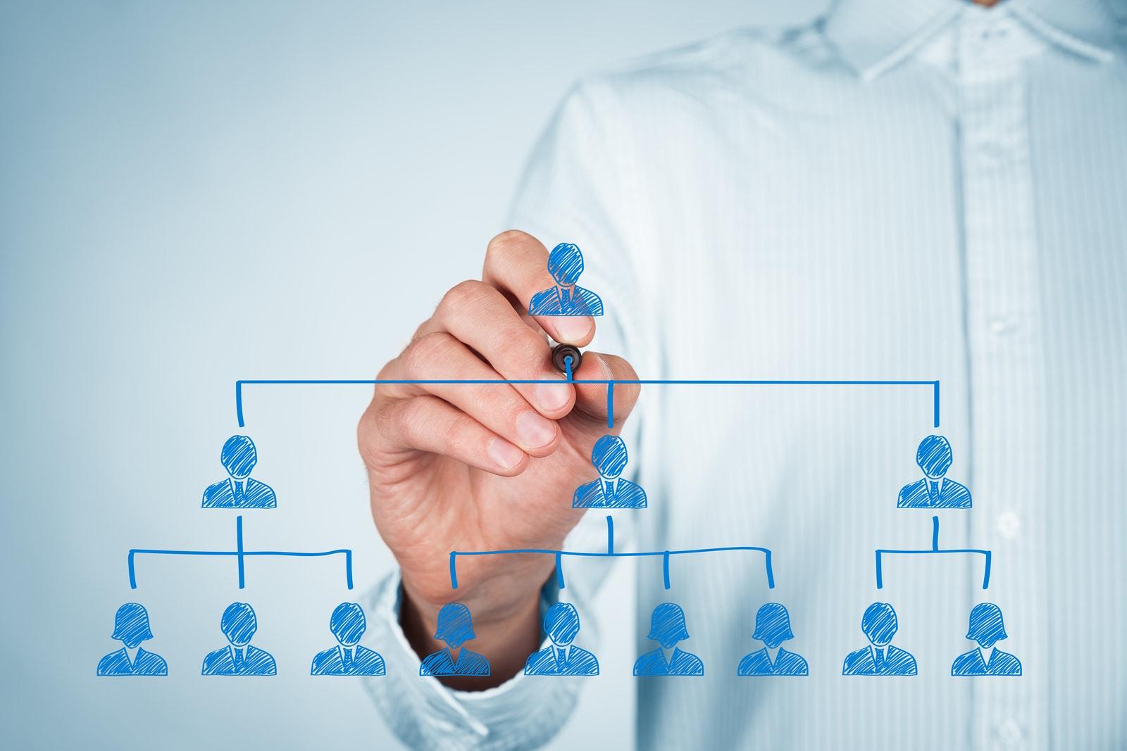 Recruit-Internally-or-Use-a-Recruitment-Services