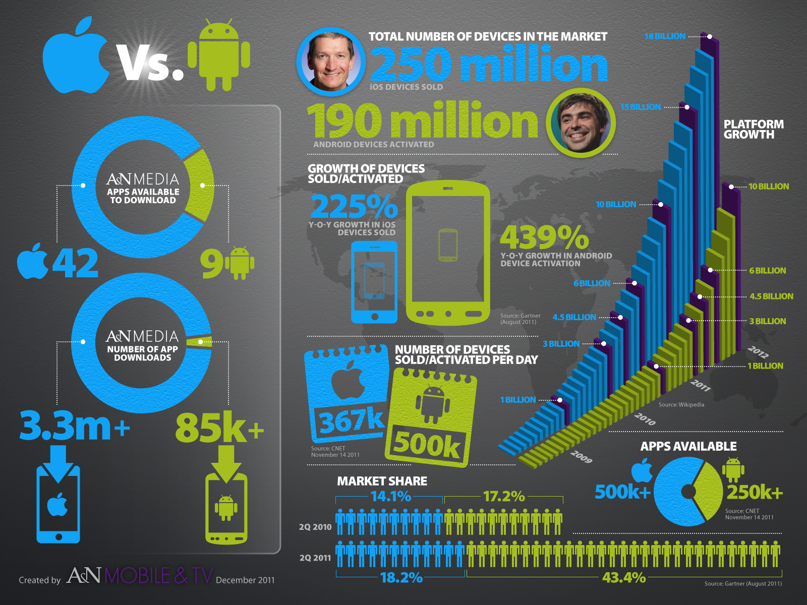 anmtv-infographic-android-vs-apple-14